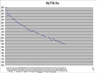 Fatass 20090214