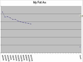 Chart_827